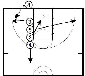 3 4 defense playbook