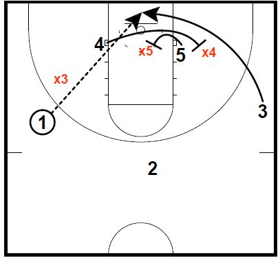 diagram basketball plays 28 images best photos of basketball court template for drawing. Black Bedroom Furniture Sets. Home Design Ideas