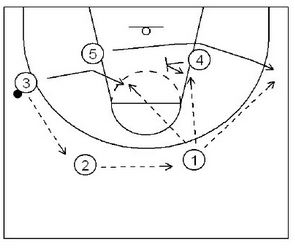 Basketball Plays 3 Rover