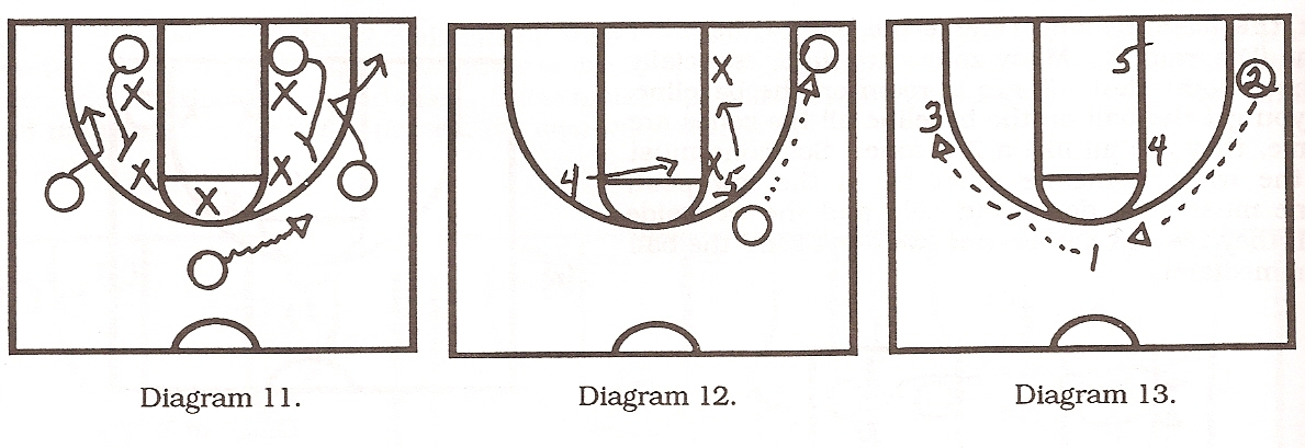 basketball plays 1 pete gillen on attacking match up zones