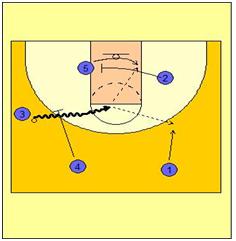 http://www.coachingtoolbox.net/wp-content/uploads/2011/09/carolinatransition2.png
