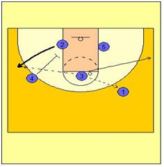 http://www.coachingtoolbox.net/wp-content/uploads/2011/09/carolinatransition31.png