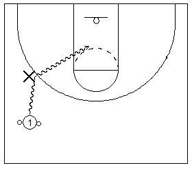 Ballhandling and Finishing Basketball Drills
