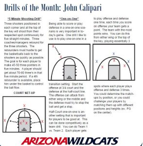 Basketball Drills Five Minute Shooting