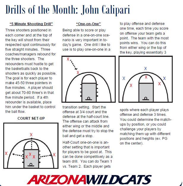 Basketball Drills Five Minute Shooting -