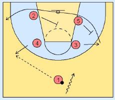 Basketball Plays Utah