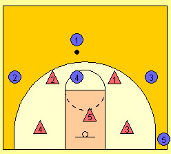 Basketball Plays 1 3 1