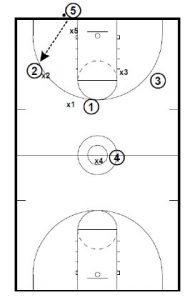 55 Defense
