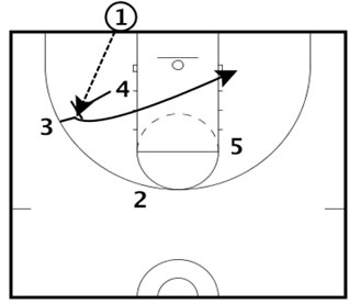 Basketball Plays Baseline 14 DHO -