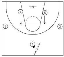 Basketball Plays Lobo