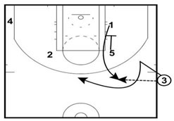 Basketball Plays Need 3