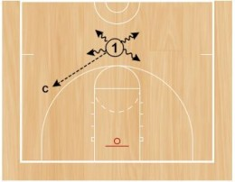 Basketball Perimeter Individual Skill Drills