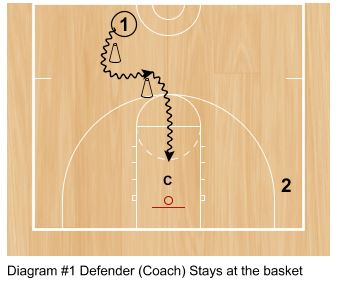 Basketball Drills3
