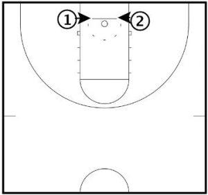 Basketball Drills Navy Shooting