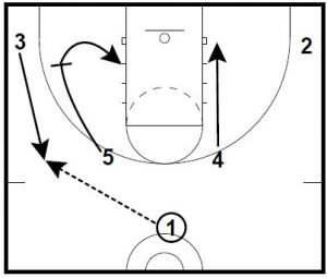 Basketball Plays Utes