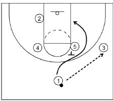 Basketball Plays 35