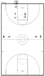 Basketball Defense Run and Jump