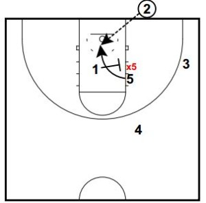 basketball-plays-triangle-under-out2