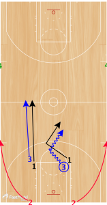basketball-drills-2-v-deny-drill3
