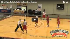 Basketball Drills Closeouts Blackhawk