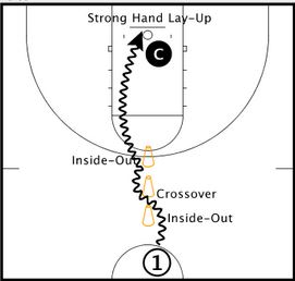 Basketball Drills 3 Cones 3 Moves