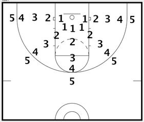 Basketball Drills Ray Allen 2 Minute Shooting