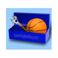 Basketball Coaching Basketball Workouts