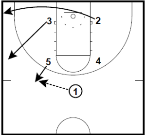 basketball-plays-roll-jet1