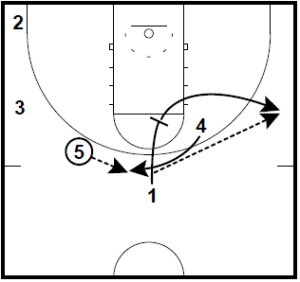 basketball-plays-roll-jet2