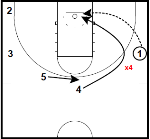 basketball-plays-roll-jet3