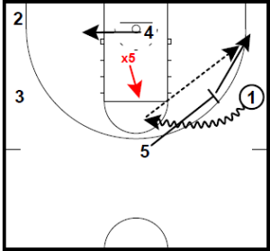 basketball-plays-roll-jet4