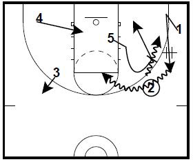 basketball-plays16