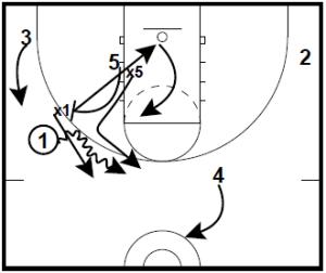 basketball-plays5