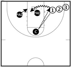 Basketball Workouts: Crean Finishing Drills