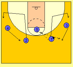 Basketball Plays Chin Set