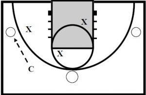 Basketball Drills Rebounding Hit and Git