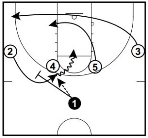 basketball-plays-floppy-out1
