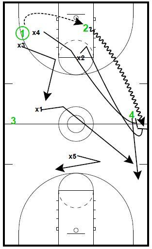 Basketball Full Court