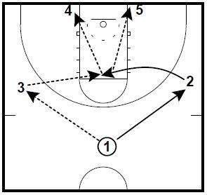 basketball-plays-12flash-1