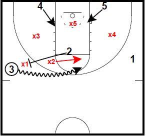 basketball-plays-12flash-2