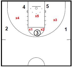 basketball-plays-12flash-3