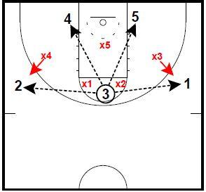 basketball-plays-12flash-4