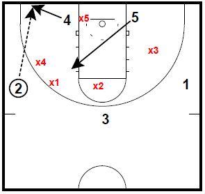 basketball-plays-12flash-5