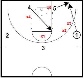 basketball-plays-12flash-6