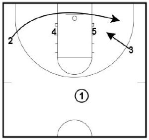 basketball-plays-3