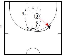 basketball-plays-beilein-slob2