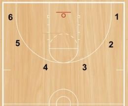 Basketball Drills Washington Shooting