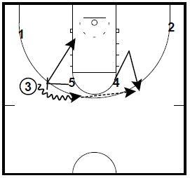 basketball-plays-isu2