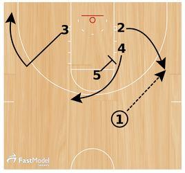 basketball-plays-wichita-state1