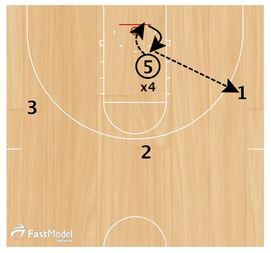 Basketball Drills Rebound Flash Score